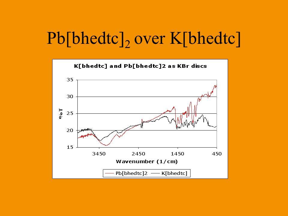 Pb[bhedtc]2 over K[bhedtc]